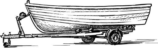 Plovila Mlakar